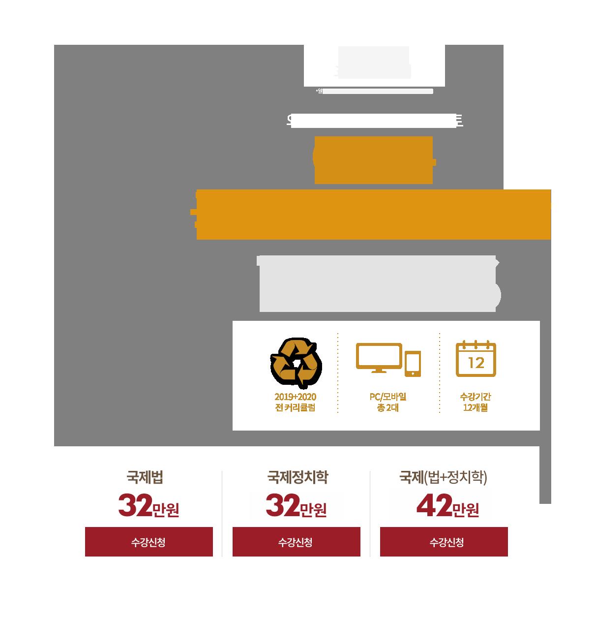 이상구국제법/국제정치학 T-PASS